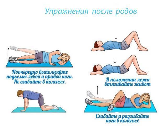Упражнения для сокращения матки после родов: восстановительная гимнастика в первые и последующие дни