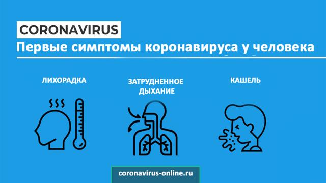 Сколько держится температура при ангине у детей - разные показатели при приеме антибиотиков и без