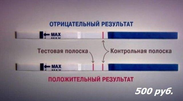 Тест на беременность: фото 2 полоски, как выглядит положительный и отрицательный результат