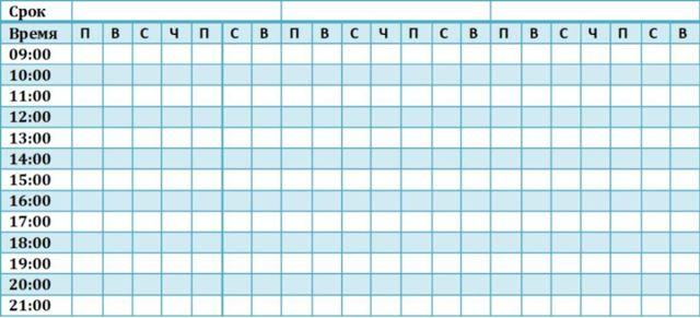 Тест шевеления плода: как правильно считать движения ребенка и заполнять таблицу?